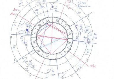 imagesAscendant-astrologique-25.jpg