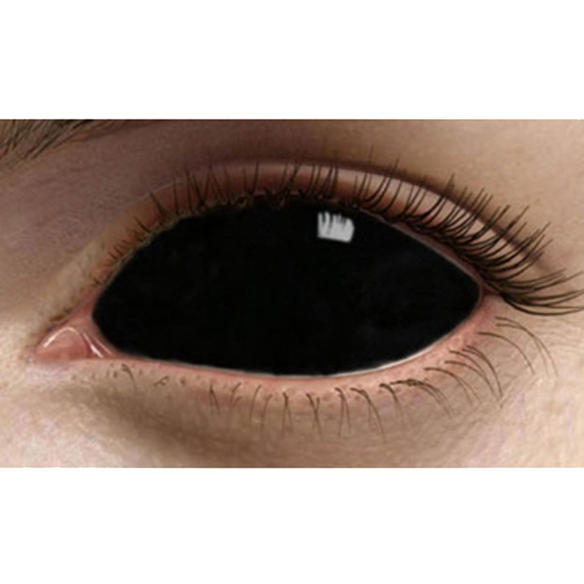 Pour en savoir plus sur les lentilles